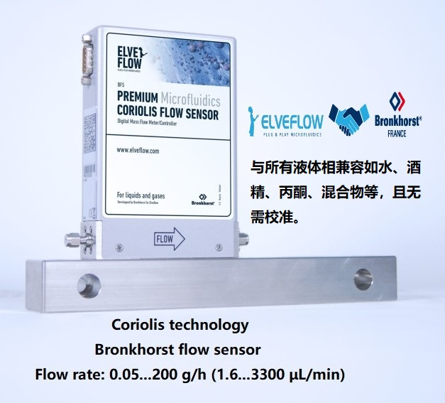 高精度微流体科式流量传感器BFS(直接测量,无需校准)