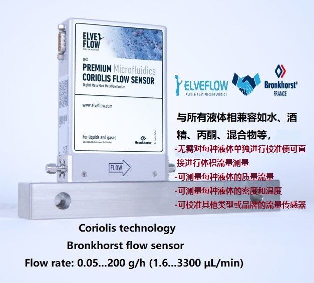 微流体科式流量计BFS(直接测量,无需校准)