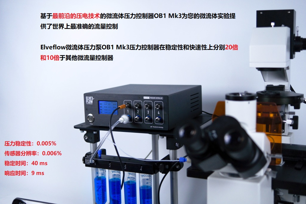 多通道微流体压力&真空控制器OB1 MK3+